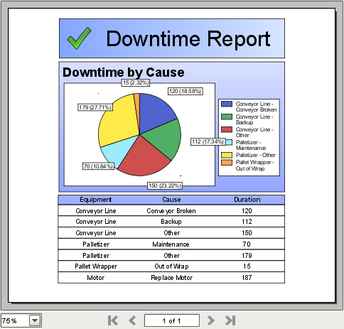 How To Create A Downtime Report Inductive Automation