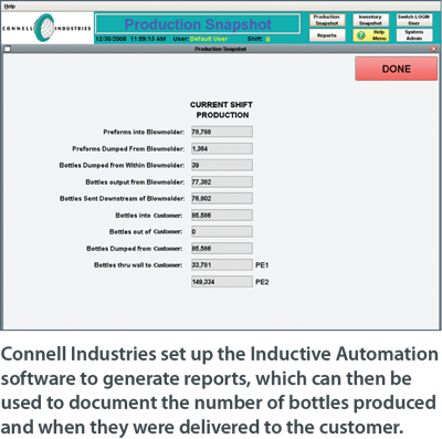 Users Get <br />Access Everywhere | Inductive Automation
